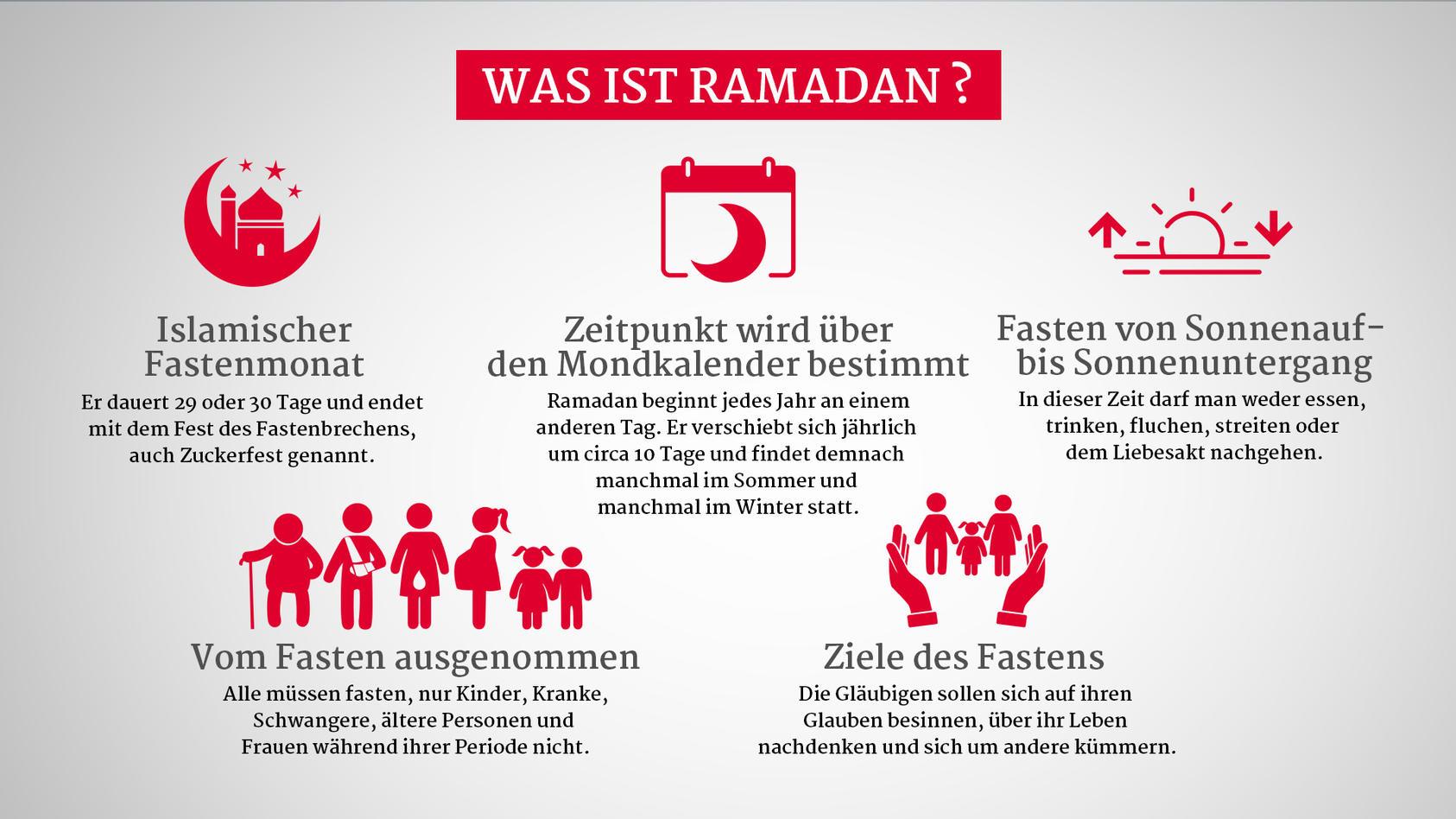 Wissenswertes rund um den Ramadan
