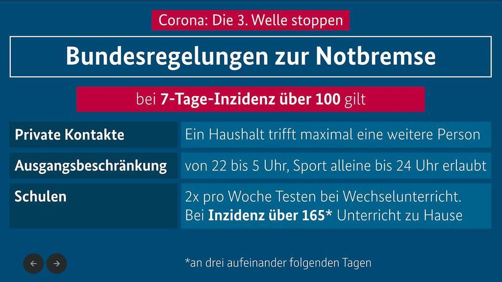 Die Grafik der Bundesregierung erklärt die Corona-Regeln.
