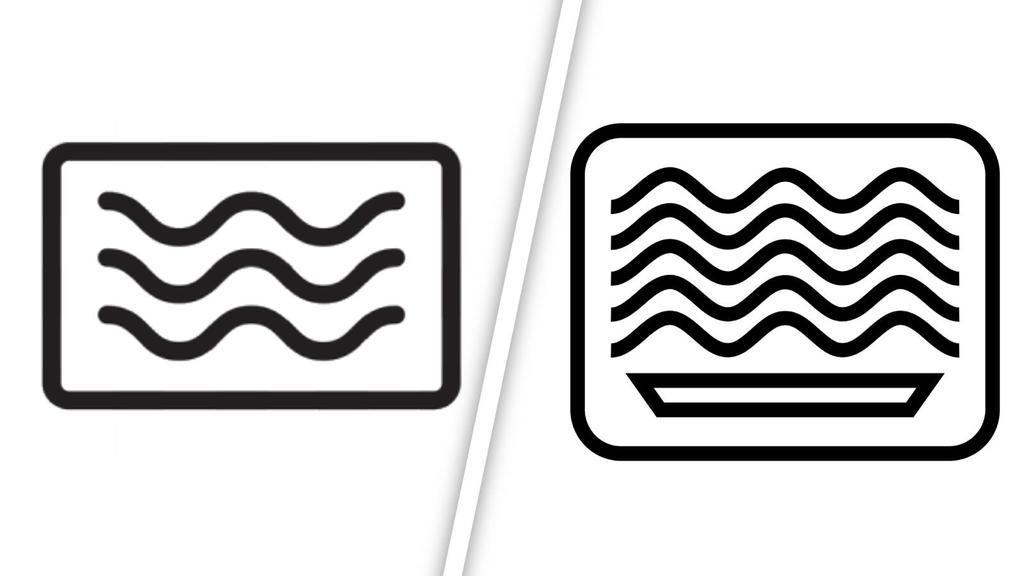 Symbole für mikrowellengeeignet