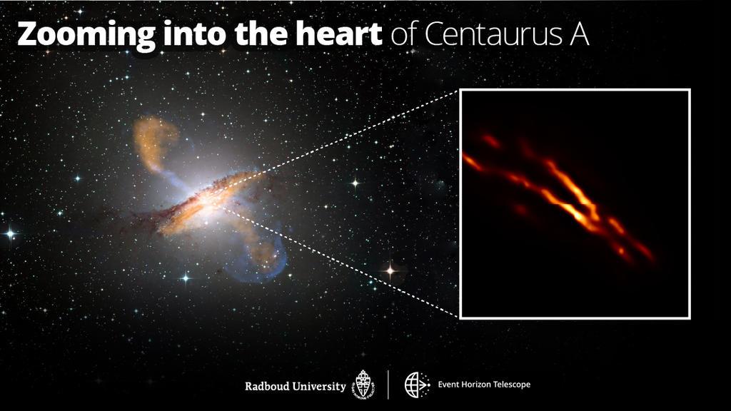 Plasmastrom im Schwarzen Loch im Zentrum von Radiogalaxie Centaurus A