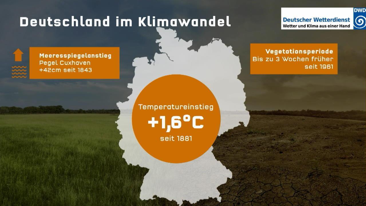klima-update-erwarmung-unserer-jareszeiten