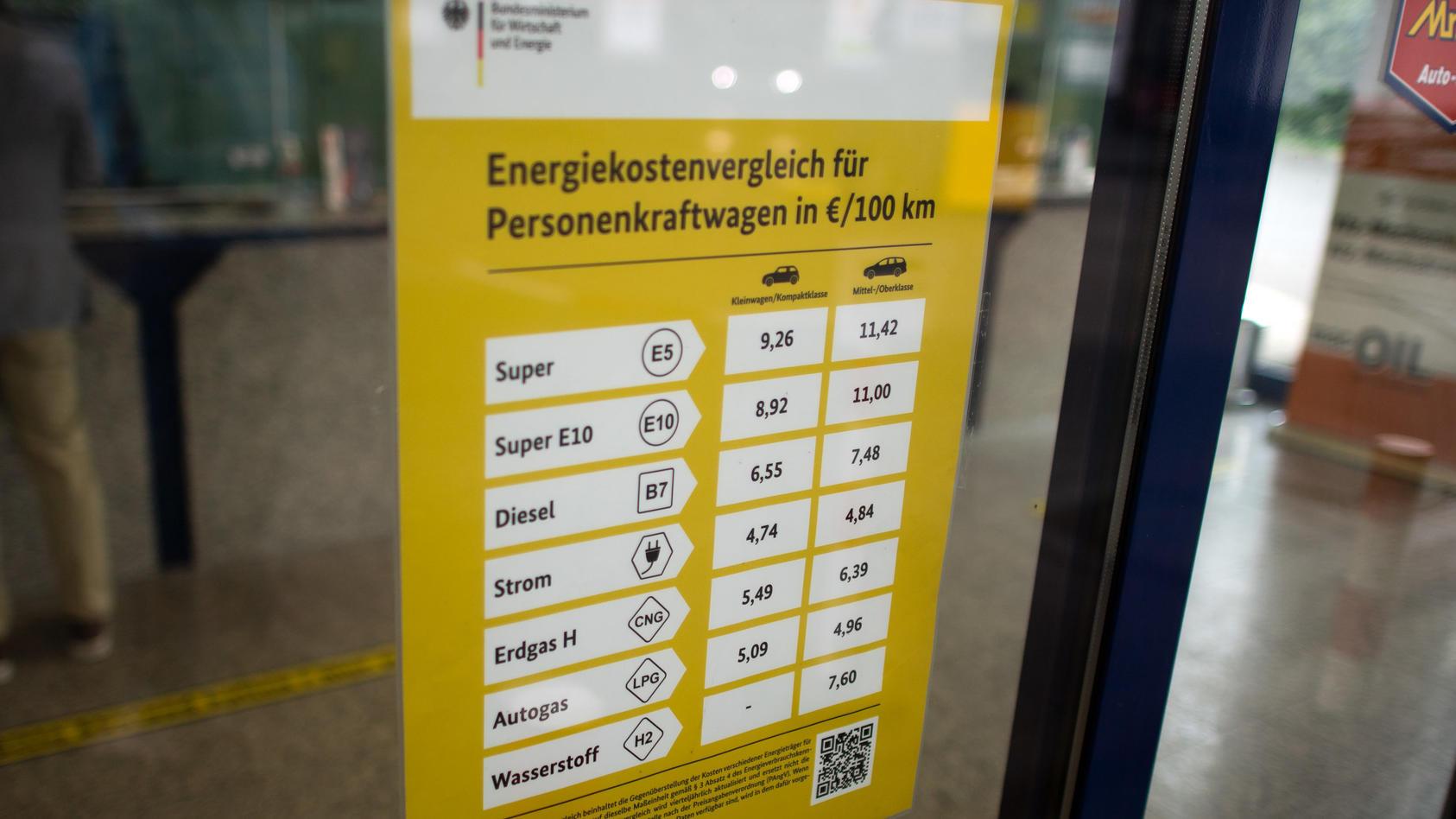 energiekostenvergleich-an-tankstellen