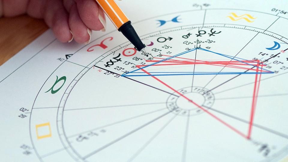 der-check-treten-horoskope-wirklich-ein