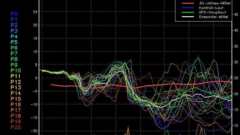 Wettertrend für Deutschland vom 31.12.2016: Es wird ernst, die Kälte-Keule kommt