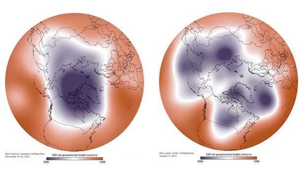 Der Polarwirbel vor und nach einem Split.